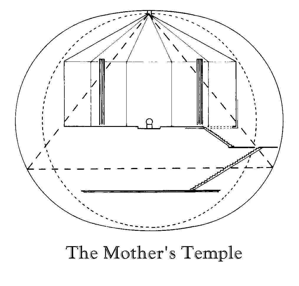 The Mother's Temple